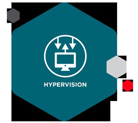 Anitec - expertise Hypervision