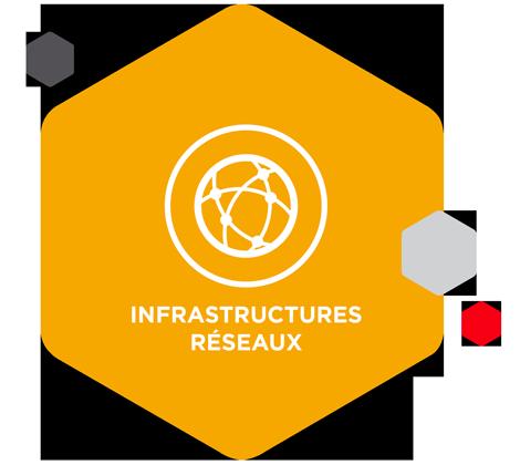 Infrastructures Réseaux