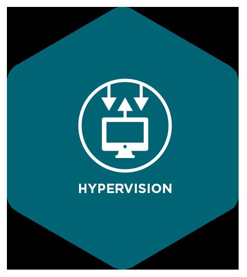 Hypervision
